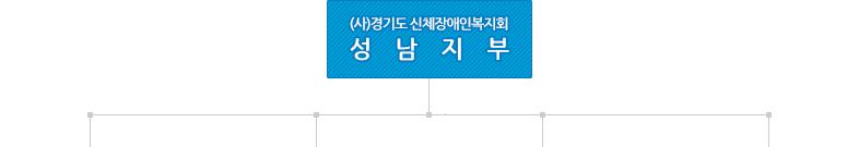 (사)경기도 신체장애인복지회성남지부